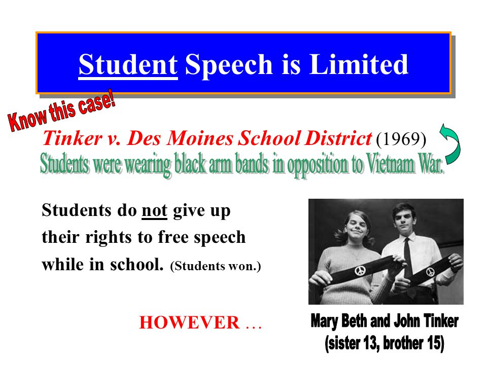 Student Speech is Limited