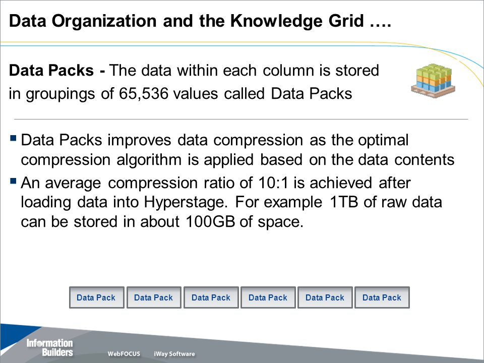Data Organization and the Knowledge Grid ….