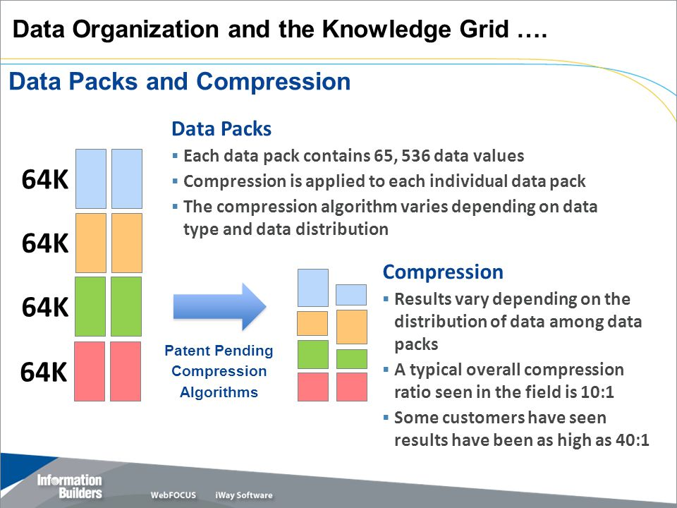 64K 64K 64K 64K Data Organization and the Knowledge Grid ….