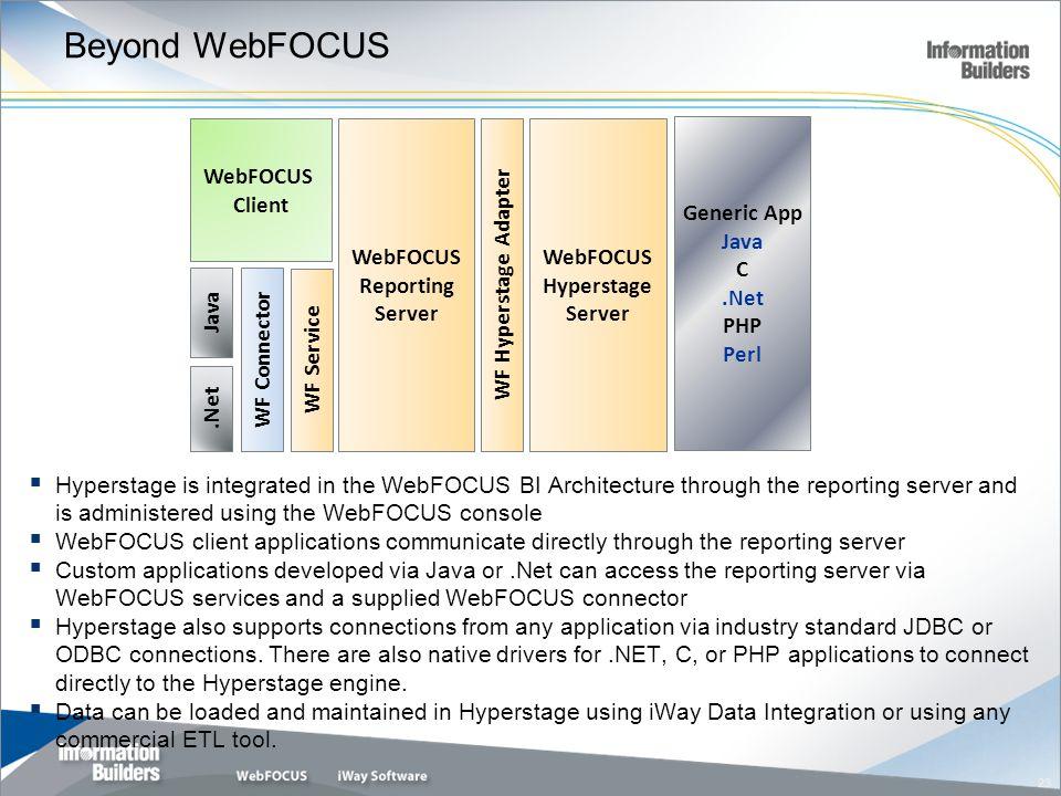 Beyond WebFOCUS WebFOCUS Client WebFOCUS Reporting Server