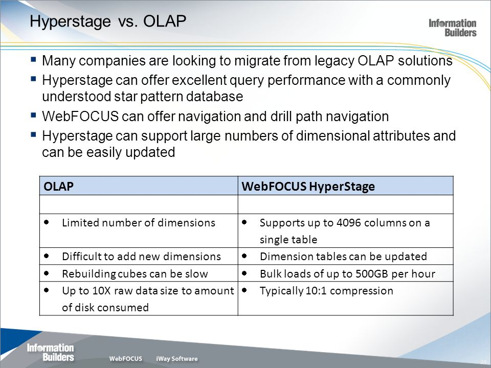 Hyperstage vs. OLAP Many companies are looking to migrate from legacy OLAP solutions.