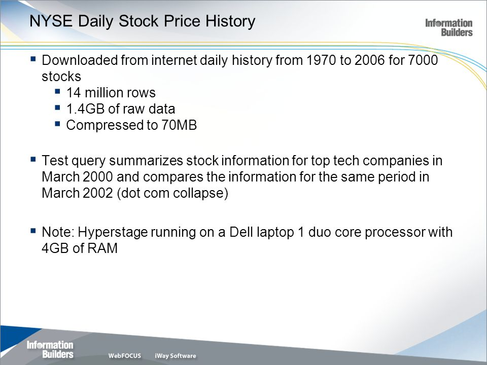NYSE Daily Stock Price History