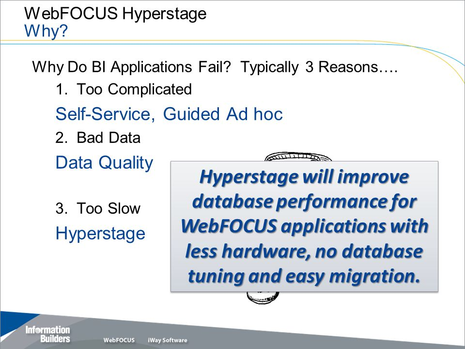 WebFOCUS Hyperstage Why