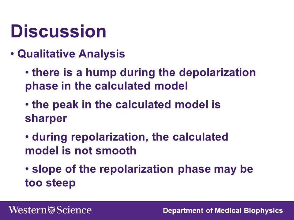 Discussion Qualitative Analysis