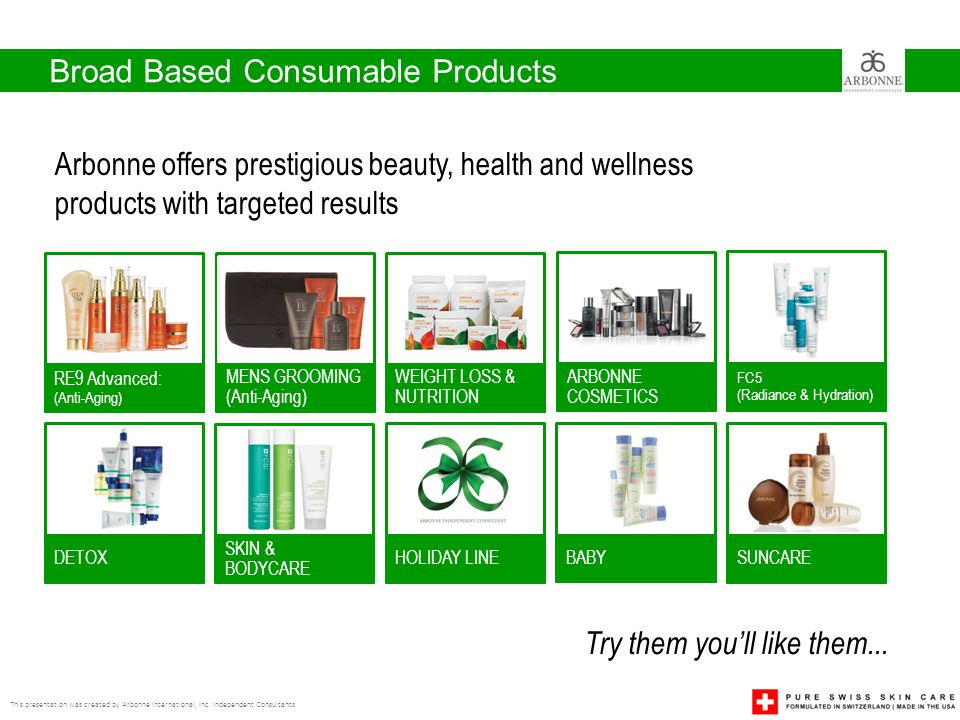 Broad Based Consumable Products