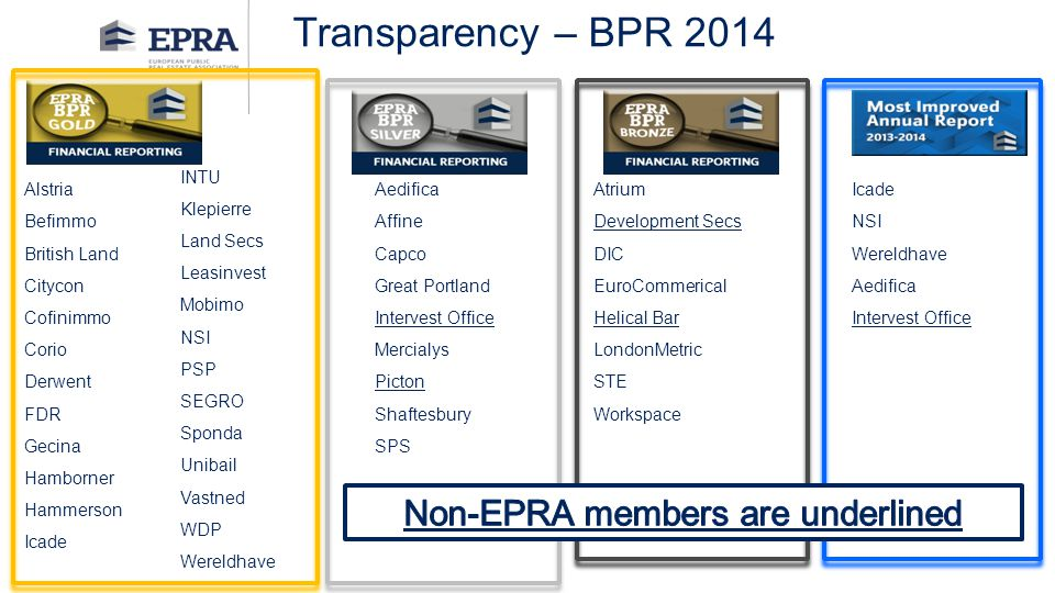 Non-EPRA members are underlined