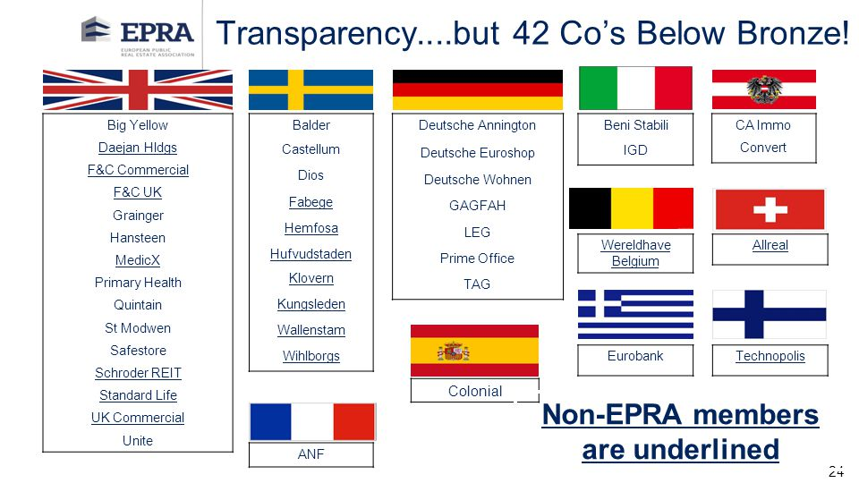Transparency....but 42 Co's Below Bronze!