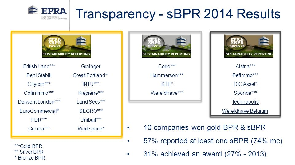 Transparency - sBPR 2014 Results