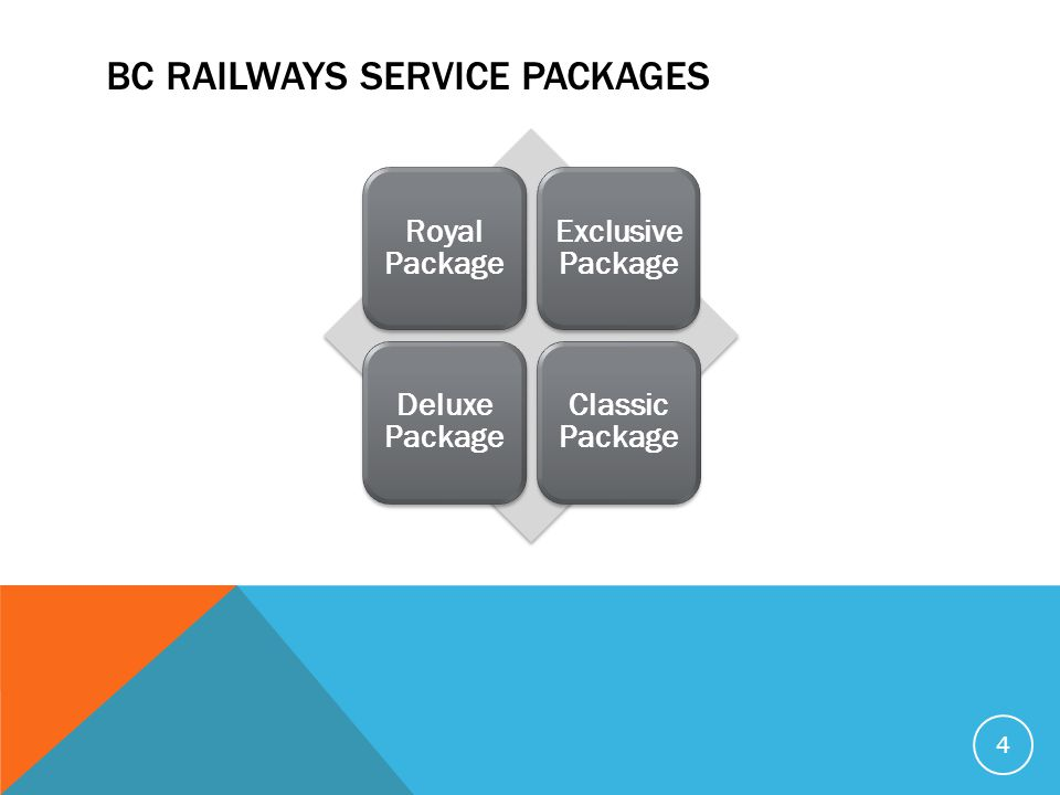 BC Railways Service Packages