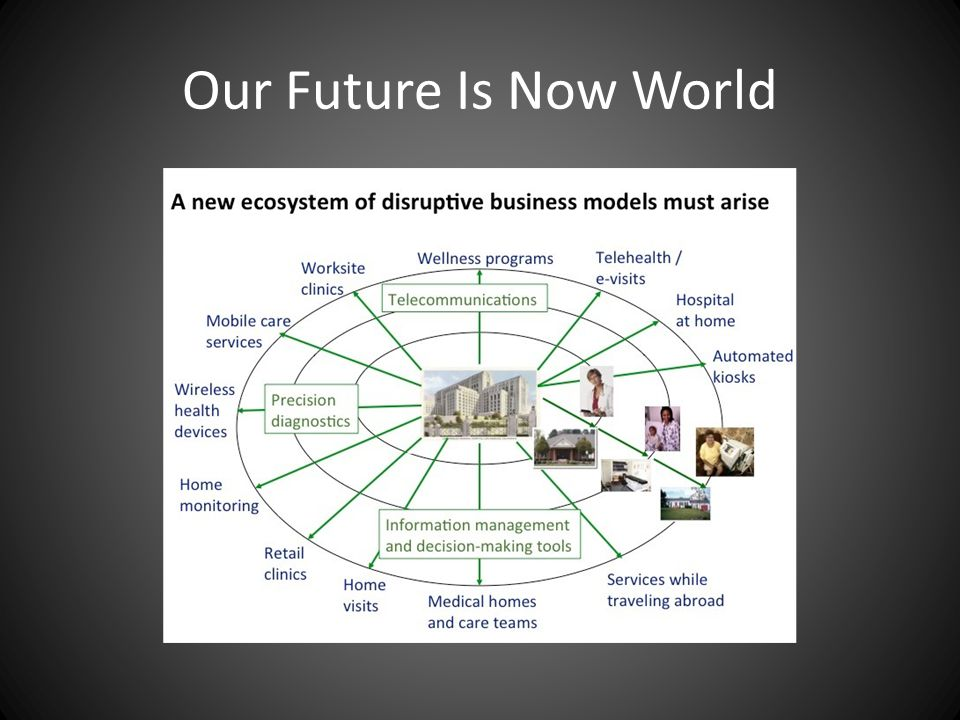 Our Future Is Now World
