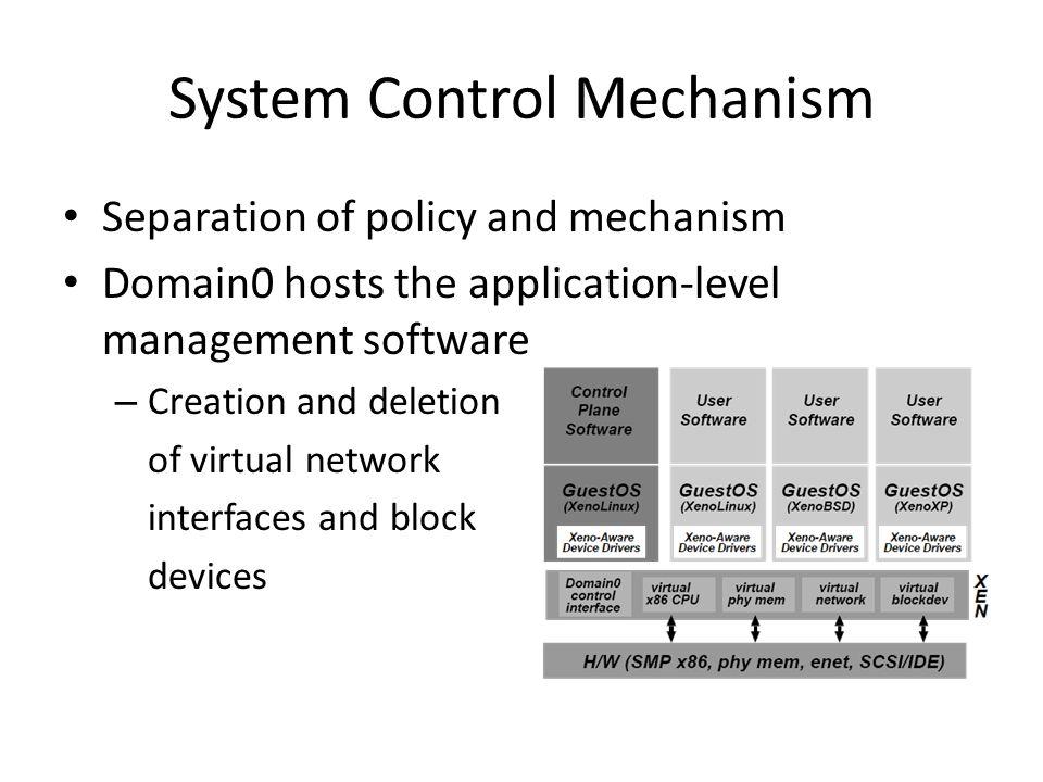 System Control Mechanism