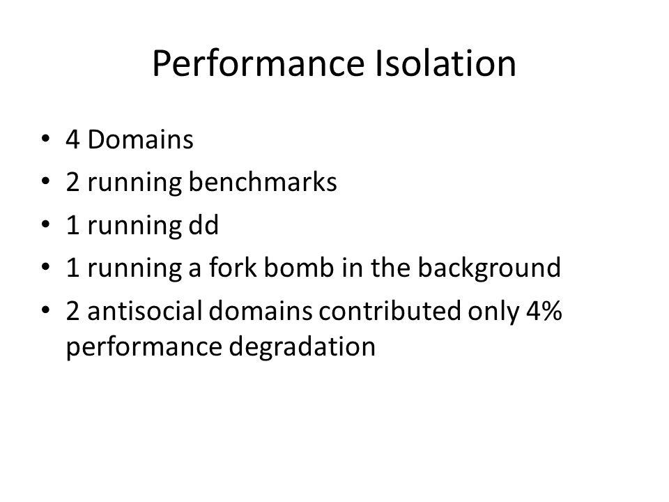 Performance Isolation