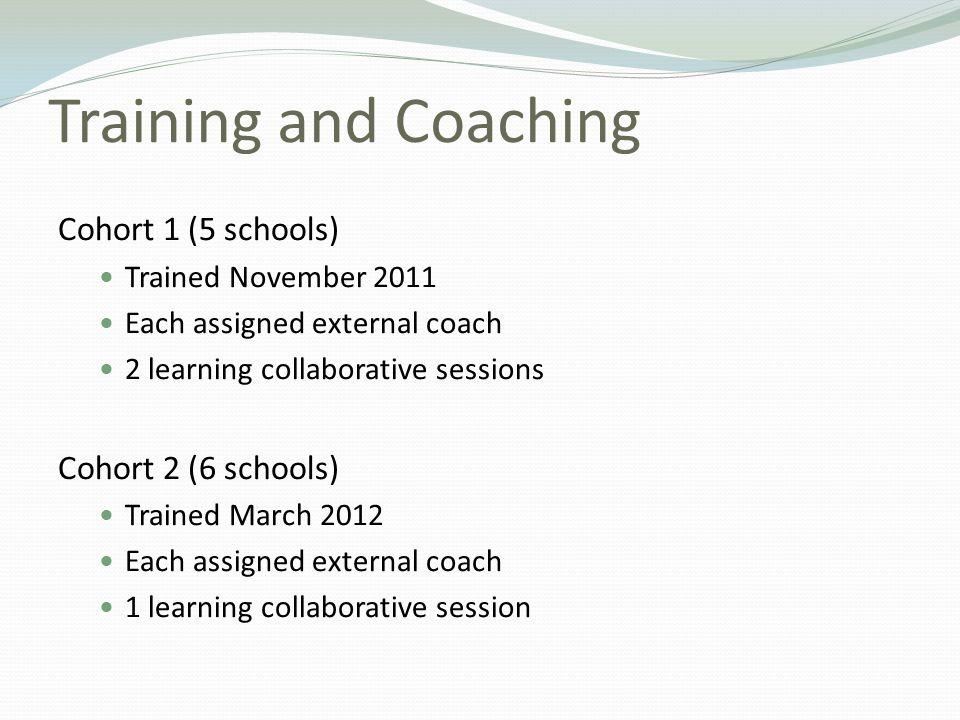 Training and Coaching Cohort 1 (5 schools) Cohort 2 (6 schools)