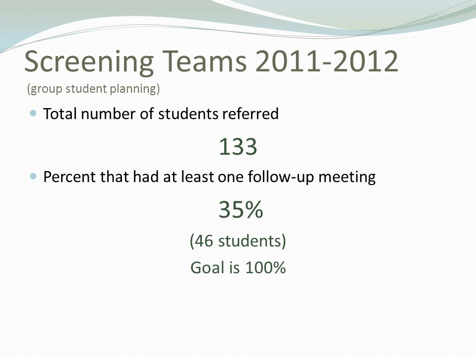 Screening Teams (group student planning)