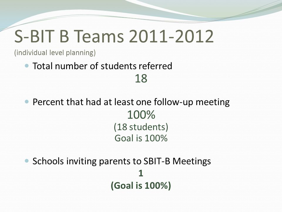 S-BIT B Teams (individual level planning)