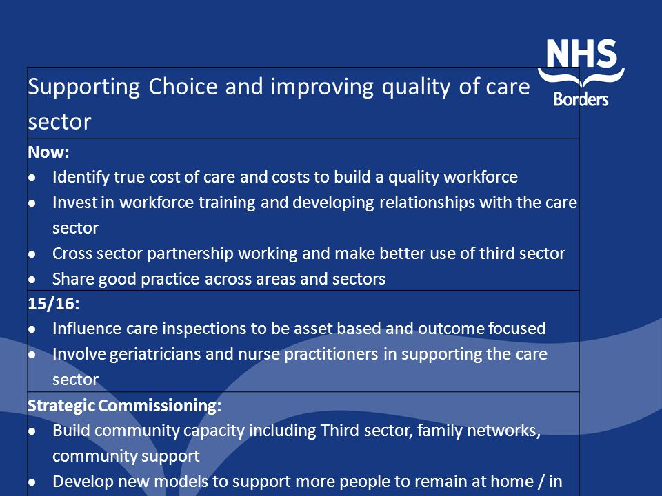 Supporting Choice and improving quality of care sector