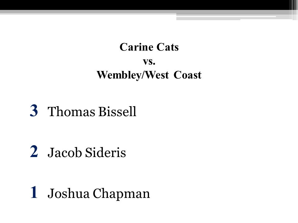 Carine Cats vs. Wembley/West Coast