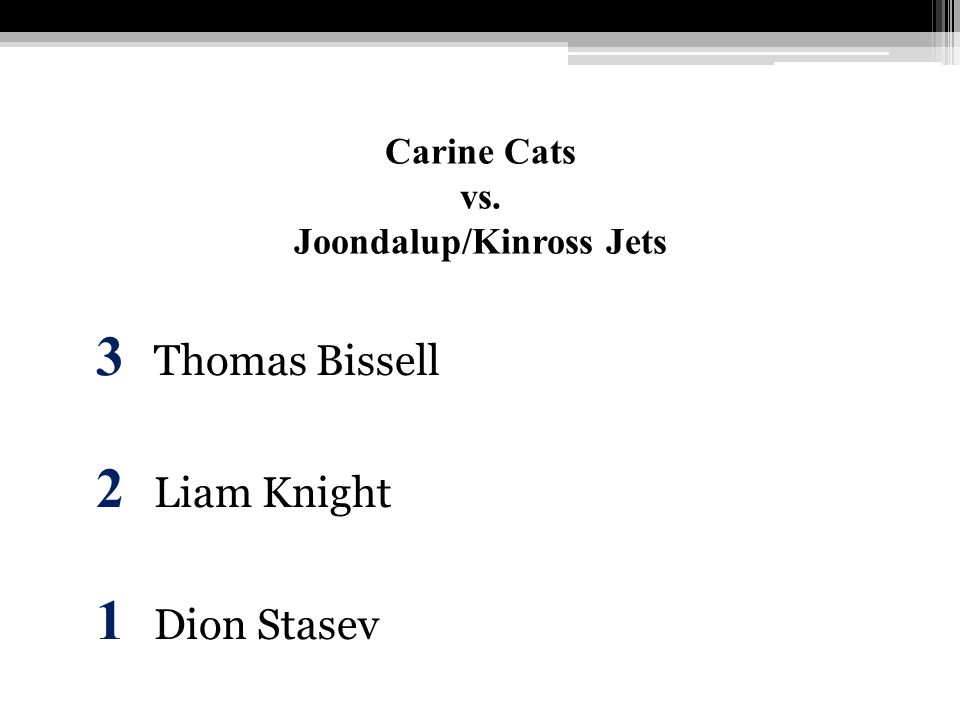 Carine Cats vs. Joondalup/Kinross Jets