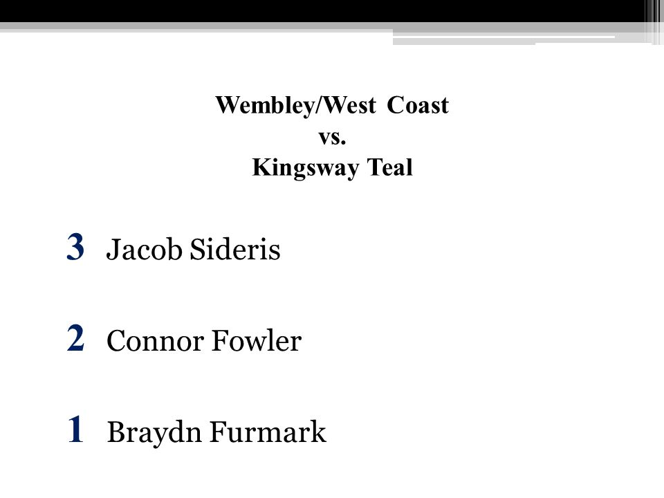 Wembley/West Coast vs. Kingsway Teal