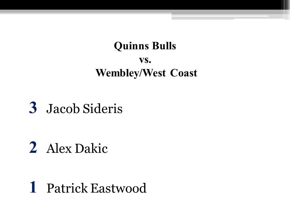 Quinns Bulls vs. Wembley/West Coast