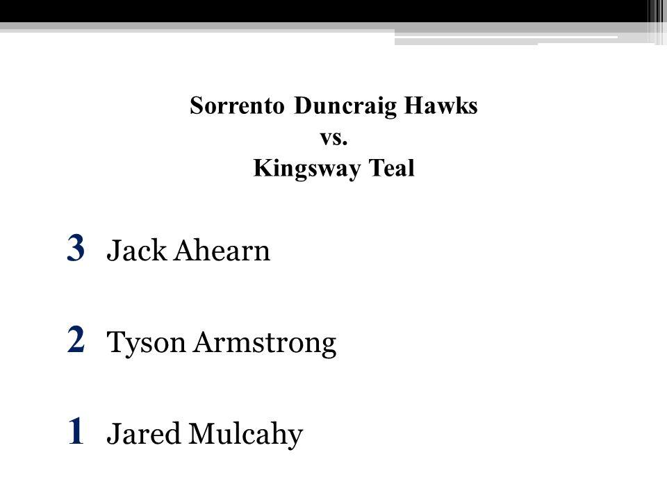 Sorrento Duncraig Hawks vs. Kingsway Teal