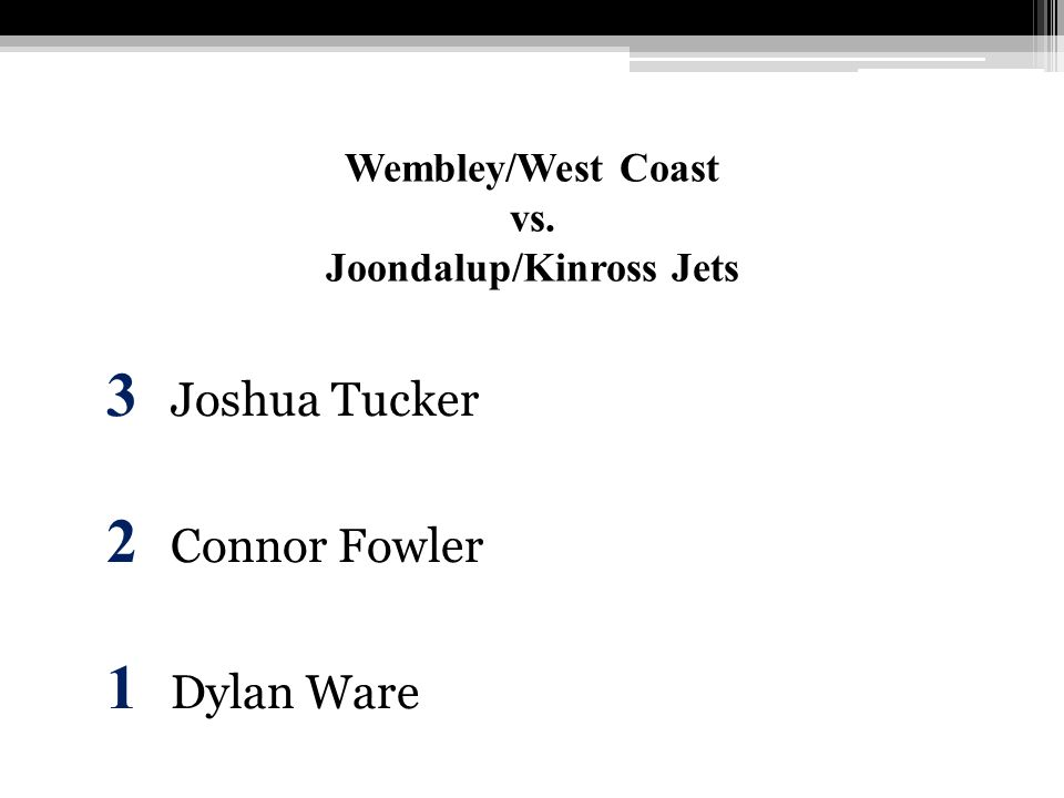 Wembley/West Coast vs. Joondalup/Kinross Jets
