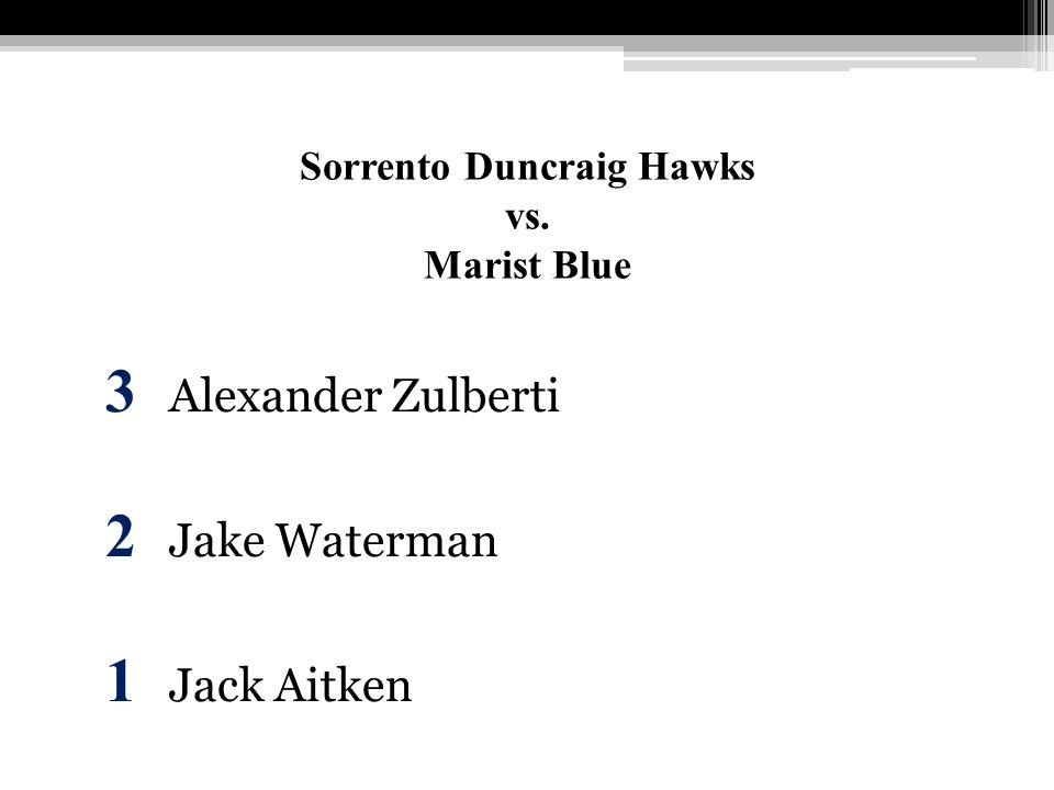 Sorrento Duncraig Hawks vs. Marist Blue