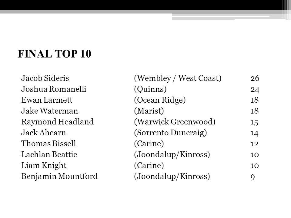 FINAL TOP 10