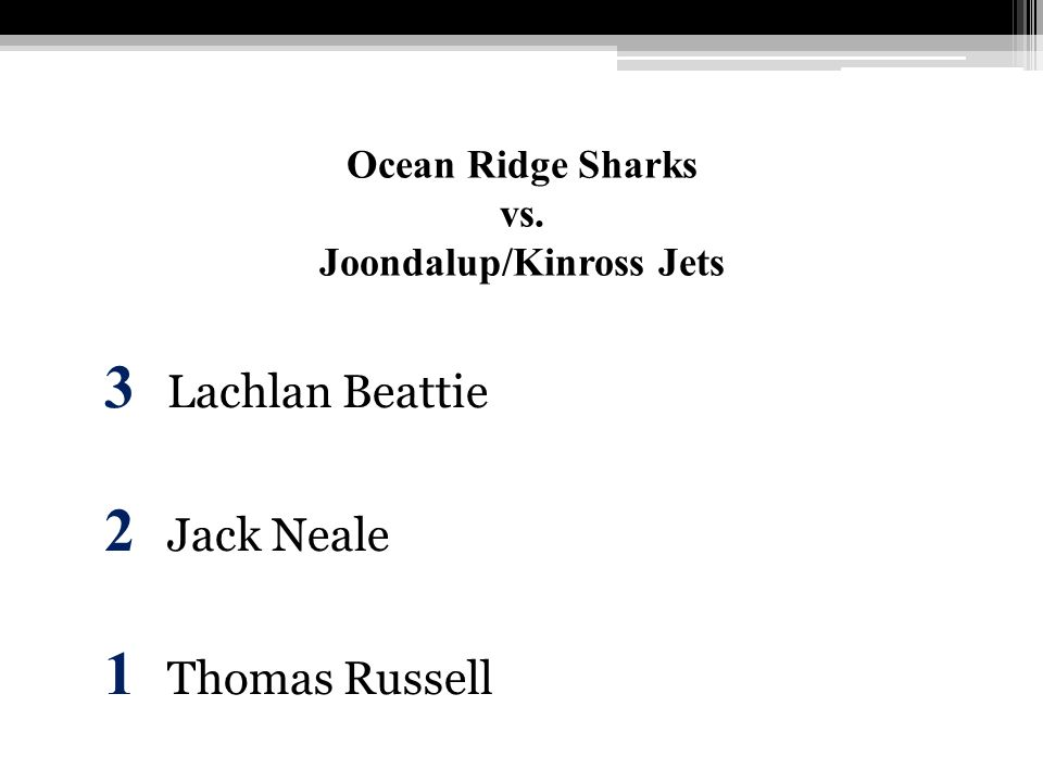 Ocean Ridge Sharks vs. Joondalup/Kinross Jets