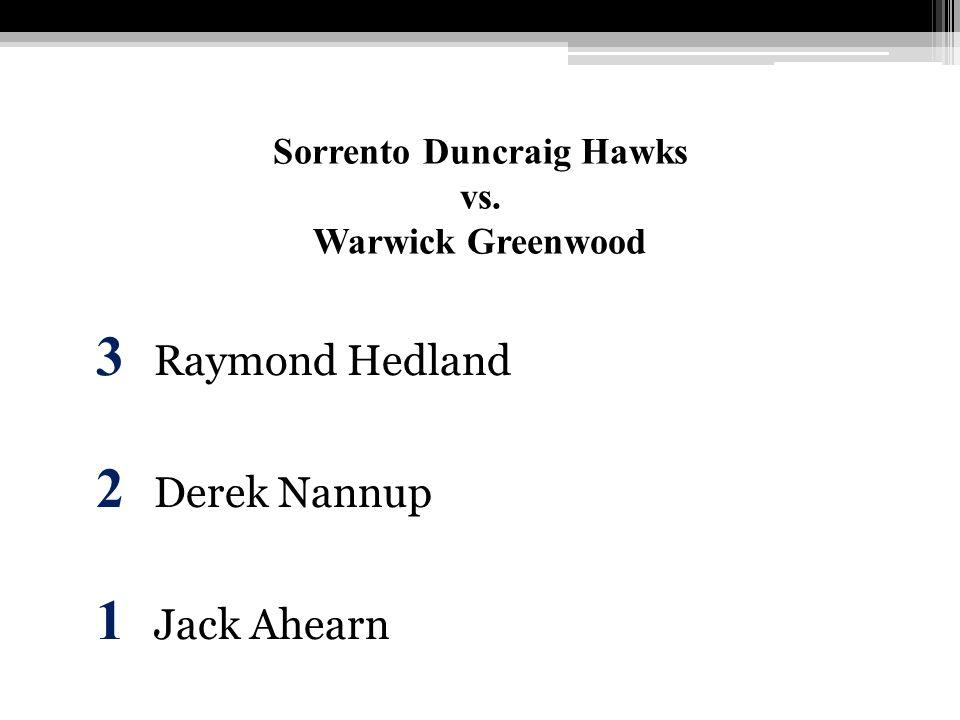 Sorrento Duncraig Hawks vs. Warwick Greenwood