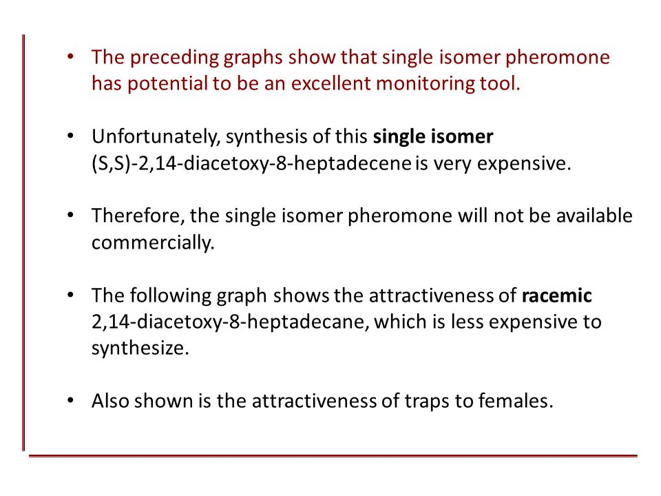 The preceding graphs show that single isomer pheromone has potential to be an excellent monitoring tool.