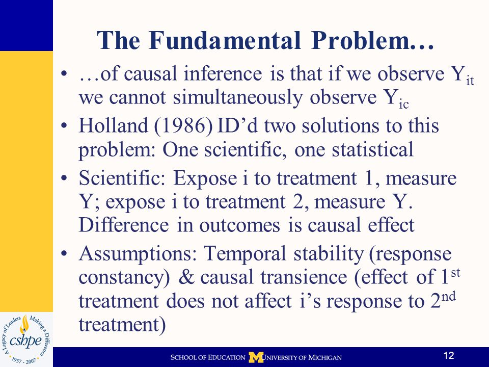 The Fundamental Problem…