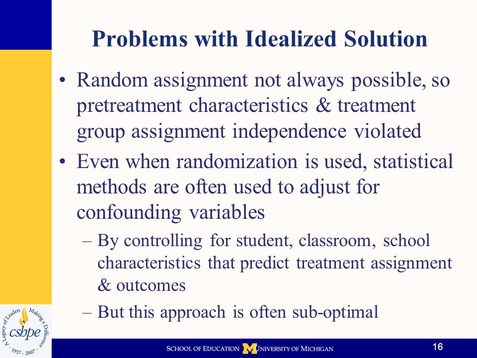 Problems with Idealized Solution