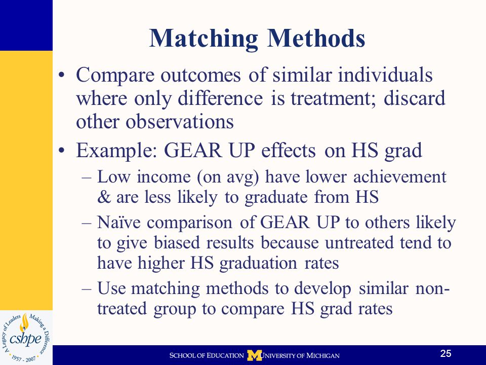 Matching Methods Compare outcomes of similar individuals where only difference is treatment; discard other observations.