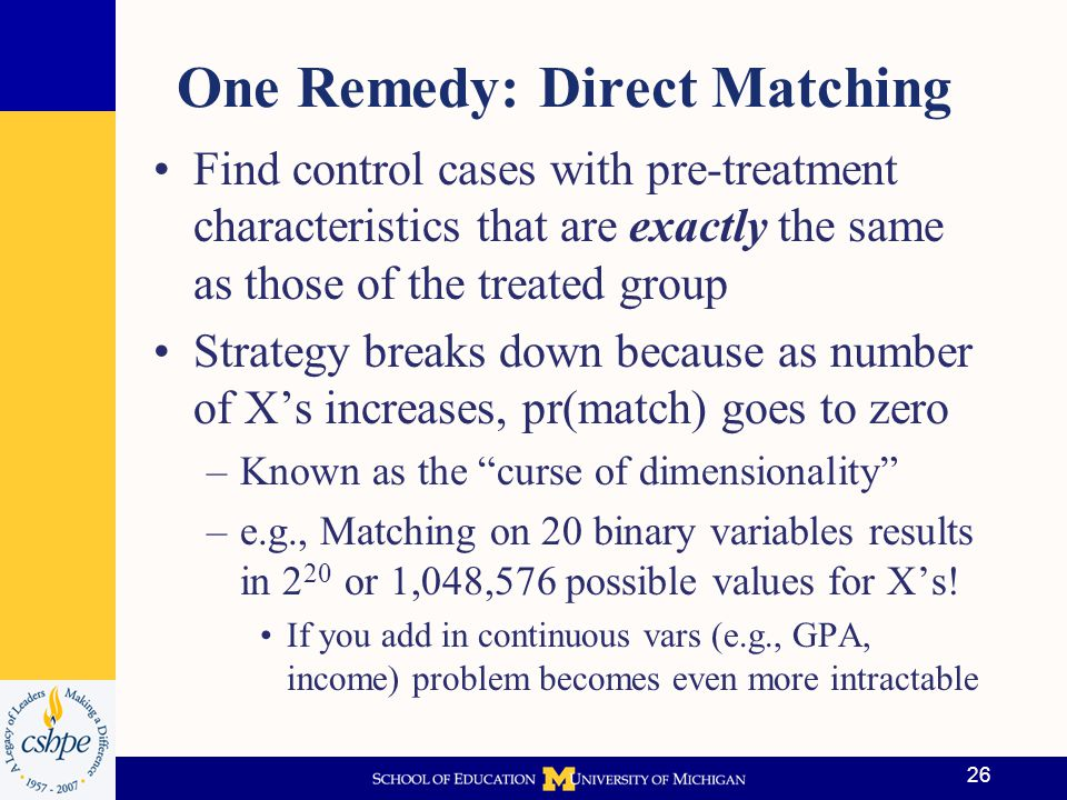 One Remedy: Direct Matching