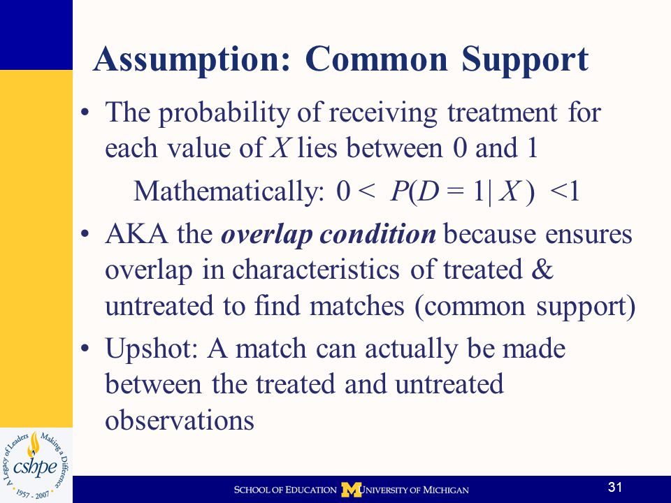 Assumption: Common Support