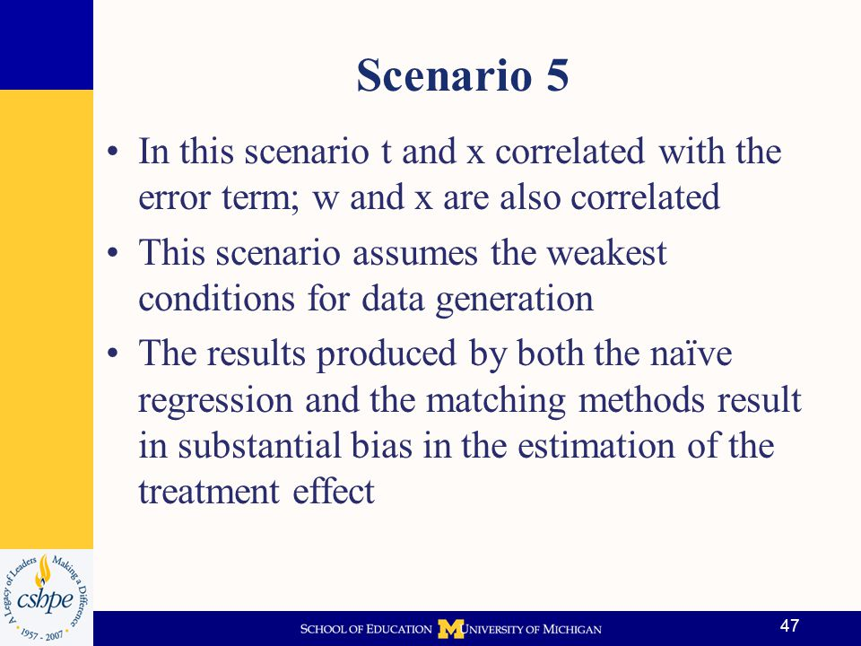 Scenario 5 In this scenario t and x correlated with the error term; w and x are also correlated.