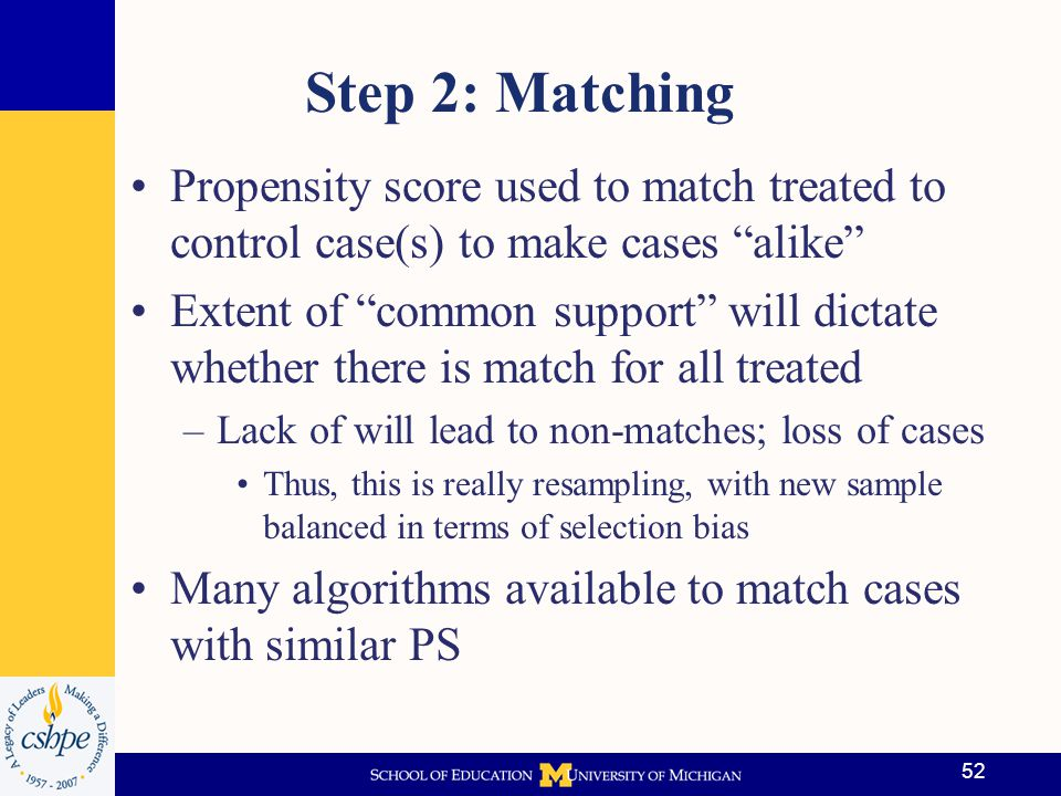 Step 2: Matching Propensity score used to match treated to control case(s) to make cases alike