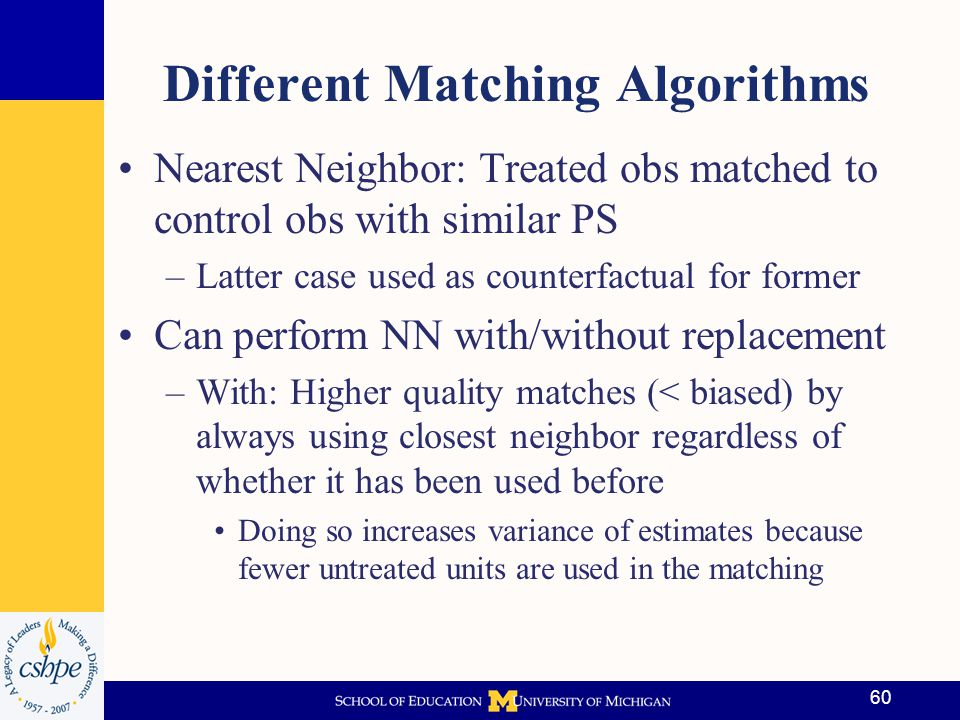 Different Matching Algorithms