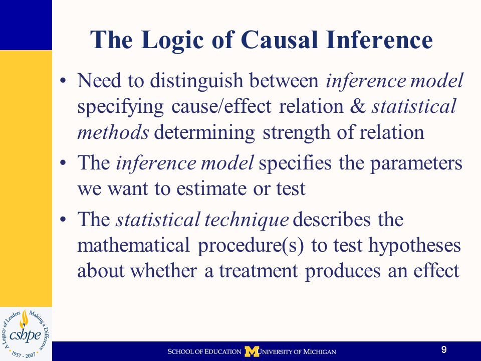 The Logic of Causal Inference