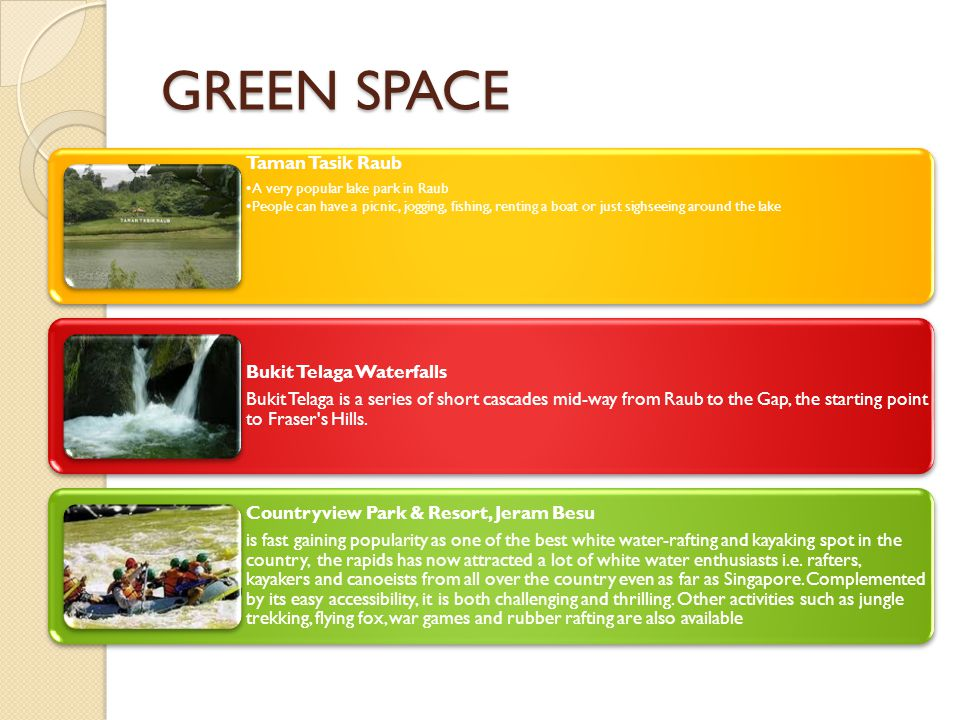 GREEN SPACE Taman Tasik Raub Bukit Telaga Waterfalls