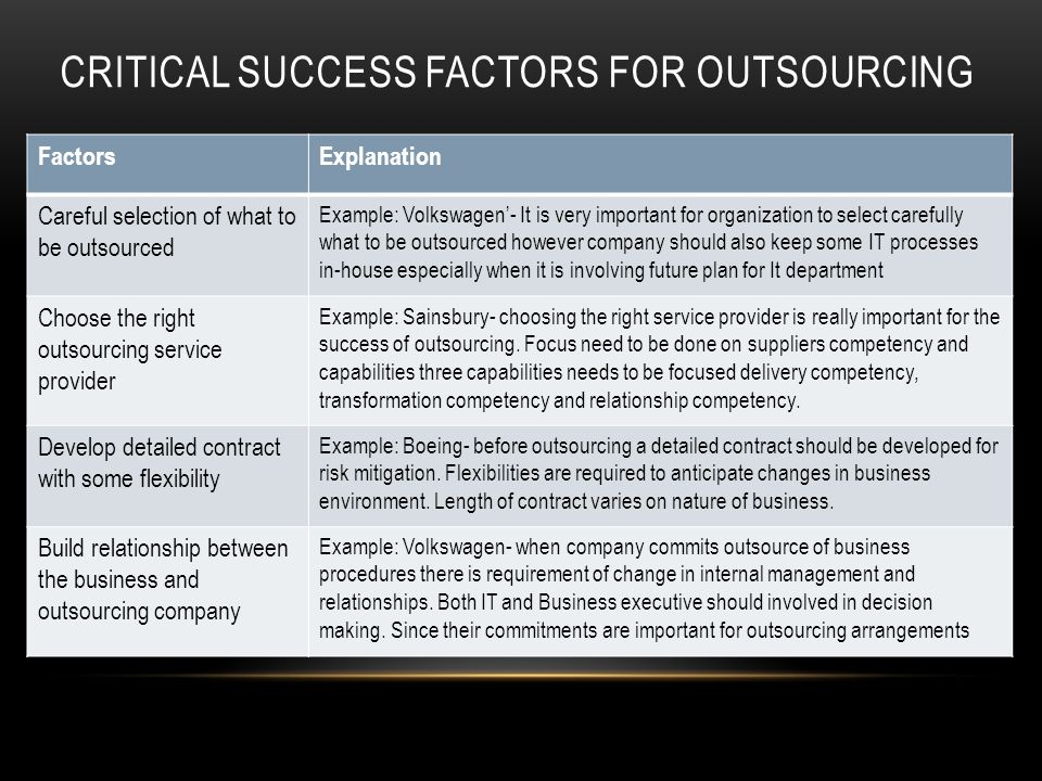 Critical success factors for outsourcing