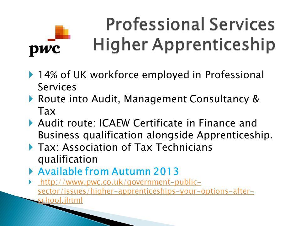 Professional Services Higher Apprenticeship