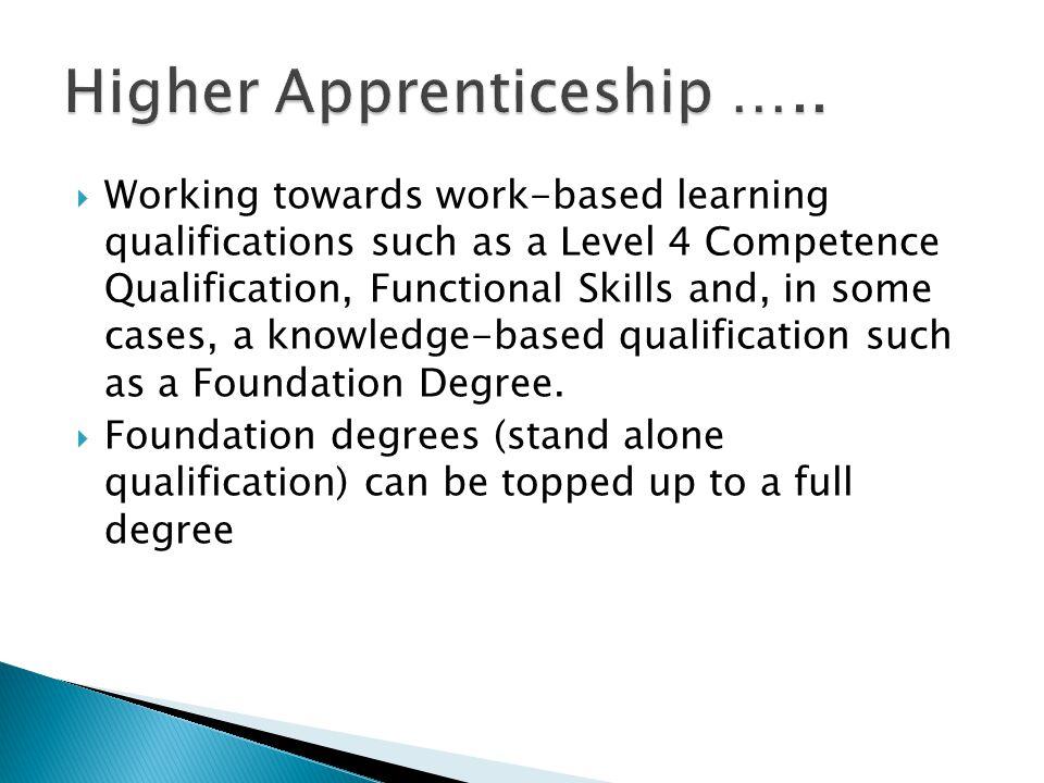Higher Apprenticeship …..