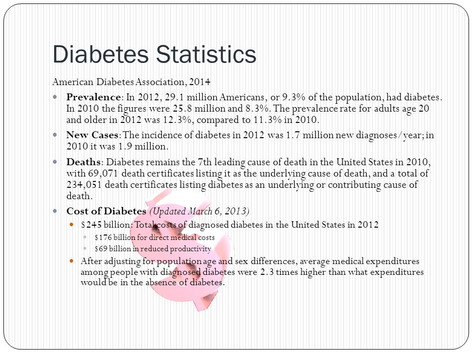 Diabetes Statistics American Diabetes Association, 2014