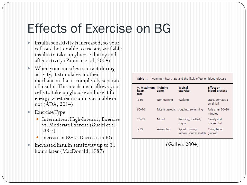 Effects of Exercise on BG