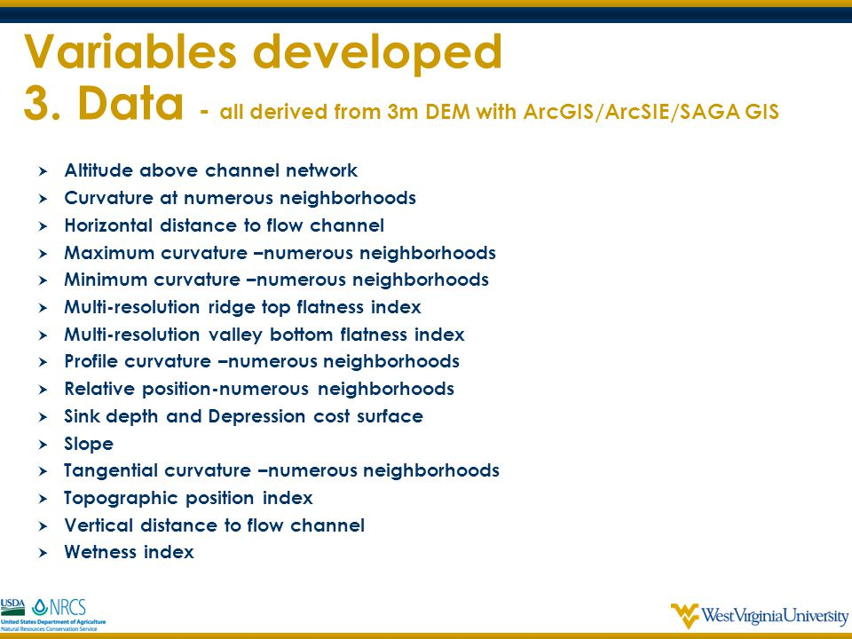 Variables developed 3. Data - all derived from 3m DEM with ArcGIS/ArcSIE/SAGA GIS