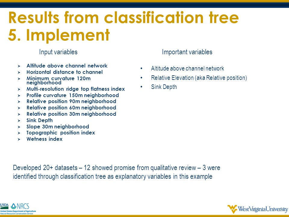 Results from classification tree 5. Implement