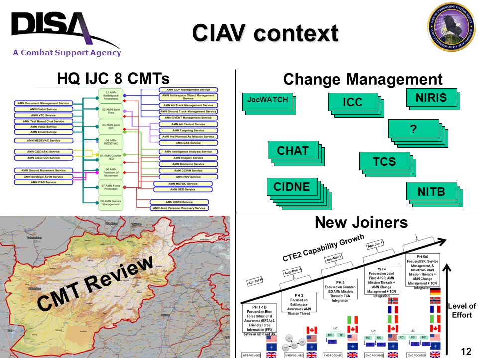 CIAV context CMT Review HQ IJC 8 CMTs Change Management New Joiners