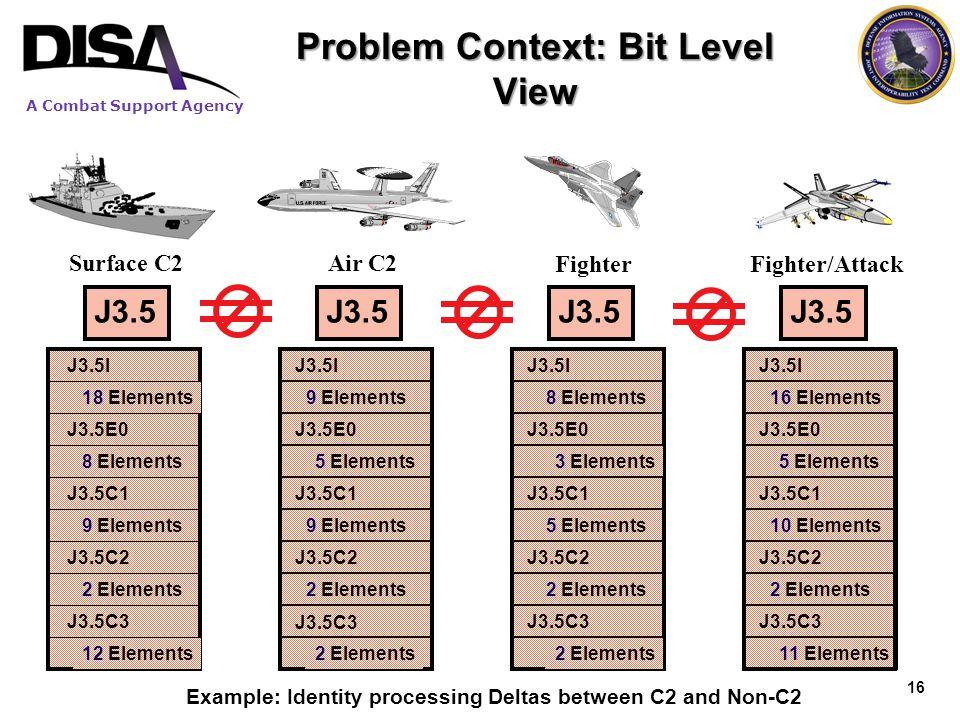 Problem Context: Bit Level View